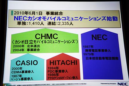 N-08B Meeting 02