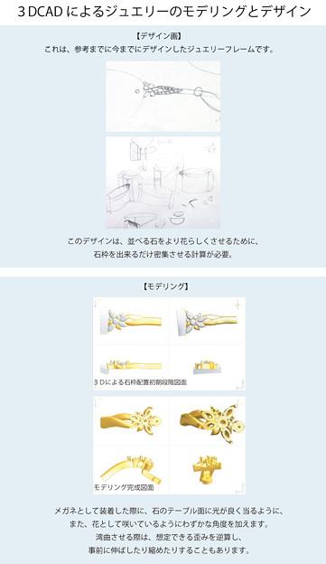 3DCAD説明1