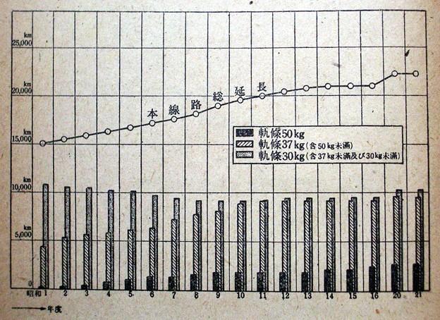 p288-graph1